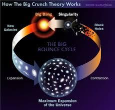"Big Crunch   ""BloginCMC"""