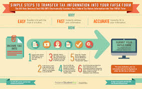 Tips For Completing Application Forms Tips For Completing The Css Profile And Fafsa Student Financial