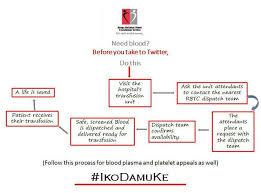Kenya National Blood Transfusion Service
