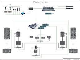 diagram sound system diagram image wiring diagram live sound stage setup diagram live auto wiring diagram schematic on diagram sound system