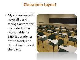 my classroom essay in english class on my class com