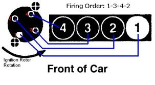 mitsubishi expo questions & answers (with pictures) fixya Mitsubishi F17a Wiring-Diagram what tools do i need