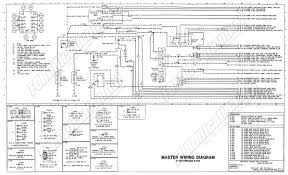 ford f250 ignition wiring diagram auto electrical wiring diagram Ford 302 Ignition Wiring Diagram at 1977 Ford F150 Ignition Switch Wiring Diagram