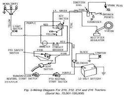 john deere stx38 wiring diagram john image wiring john deere 5105 tractor wiring diagrams john auto wiring diagram on john deere stx38 wiring diagram