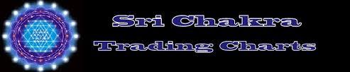 Sri Chakra Charts Sri Sudharshan Chakra Amibroker Charts