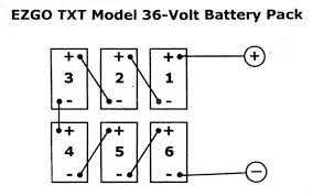 battery wiring diagram ezgo golf cart efcaviation com golf cart wiring diagram club car at Golf Cart 36 Volt Ezgo Wiring Diagram