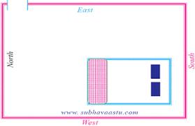 Vastu Disha 401 Free Vastu Tips Home Free Diagram Chart