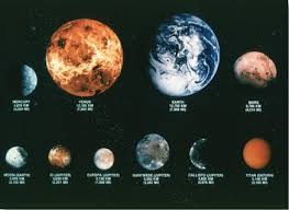 Planet Diameter Chart Titans Relative Size Nasa Solar System Exploration