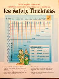 Fishing Activity Chart Ice Safety Thickness Chart Ice Is Not The Same Thickness