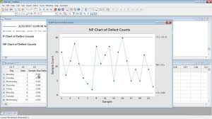 Minitab C Chart Attribute Control P Np C U Charts Explained With Example In Minitab