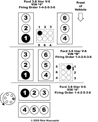 similiar ford 4 2 firing order diagram keywords ford taurus firing order diagram moreover 2005 ford explorer spark