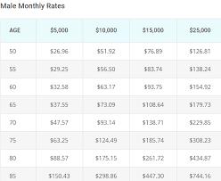 Whole Life Insurance Price Chart Whole Life Insurance Rates Chart Www Imghulk Com