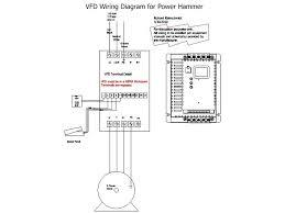 abb vfd control circuit diagram nrg4cast com