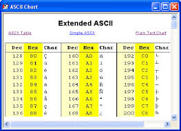 Ascii Control Code Chart Ascii Table Ascii Character Codes Table For Easy