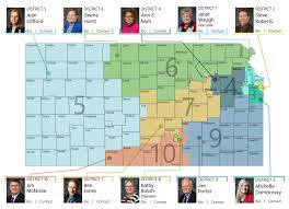 Kansas Court System Chart Board Of Education