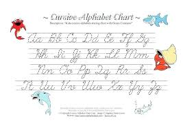 34 Expository Upper And Lowercase Letter Chart