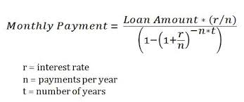 Amortize A Loan Formula Loan Amortization Equation Rome Fontanacountryinn Com