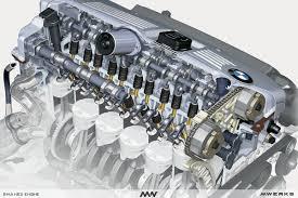 bmw n52 engine diagram bmw wiring diagrams online