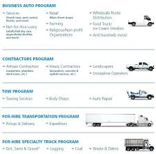 progressive insurance quote truck and commercial vehicle types that we offer help with for comparison
