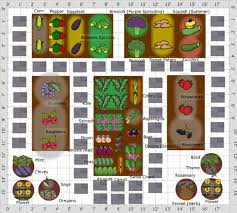Planning A Kitchen Garden Vegetable Garden Planner For Pc And Mac Desktop Computer The Old