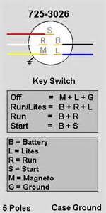 basic ignition switch wiring diagram basic image similiar 5 wire ignition switch diagram keywords on basic ignition switch wiring diagram