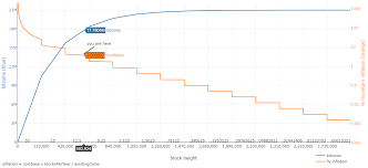 Bitcoin Price Analysis Hash Rate And Difficulty Reach