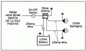 12v 5 pin relay wiring diagram schematics and wiring diagrams 5 Pin Relay Wiring Diagram wiring in the relay 12 volt diagram 5 pin 5 pin relay wiring diagram in pdf