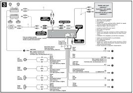 wiring diagram for sony wiring diagram database sony xplod cdx gt25mpw wiring diagram volovetsfo