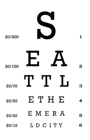 Eyesight Vision Chart Pin On Snellen Charts Printable