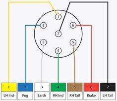 4 way trailer plug wiring diagram images wiring diagram on standard trailer wiring connection diagram