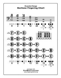 Baritone Horn Fingering Chart Baritone Finger Chart Treble