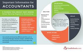 accounting graduate programs accounting graduate schools accounting graduate programs