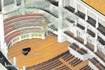Palladium Carmel Indiana Seating Related Keywords