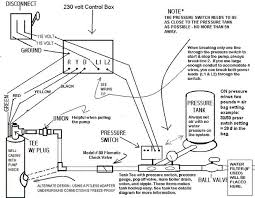 10 best well pump house images on pinterest Water Tank Pressure Switch Wiring Diagram well pump pipe size diagram of a typical wellhead installation water tank pressure switch wiring diagram