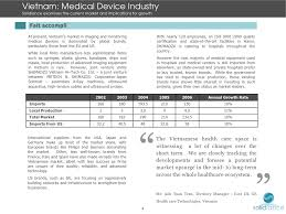 Vietnam Medical Device Industry 2009 Www Solidiance Com