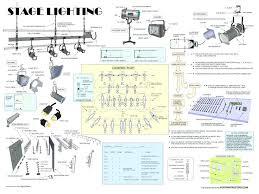 full image for lighting design system icons alliance signal hill theatre stage designer job description uk