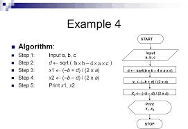 Algorithms And Flowcharts By Miss Reham Tufail Pdf Free