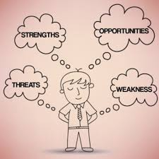 Swot Your Business