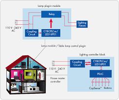7 way trailer ke wiring 7 free image about wiring diagram 4 Star Trailer Wiring Diagram ke light socket wiring diagram 4 star horse trailer wiring diagram