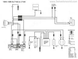 3wheeler world and polaris scrambler 90 wiring diagram saleexpert me polaris trail boss 250 manual pdf at Free Polaris Wiring Diagram