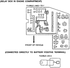 fuse box in mitsubishi galant wiring diagrams best solved 2003 mitsubishi galant fuse box and relay location fixya lincoln mark lt fuse box fuse box in mitsubishi galant