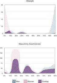 Essay about men vs women       Allstar Construction