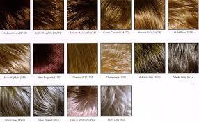 Hair Number Chart Gallery Celebrity Number One Red Hair Shade Chart For 2011