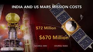 bbuy term paper related txt pay to write calculus admission neil degrasse tyson how space exploration can make america great esl energiespeicherl sungen space exploration paragraph