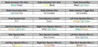 97 ranger wiring diagram 2000 ford ranger fuse diagram, 97 ranger 1998 ford explorer headlight wiring diagram at 97 Ford Explorer Headlight Wiring Diagram