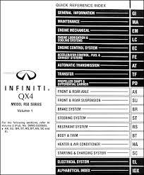 infiniti g fuse box wiring diagrams