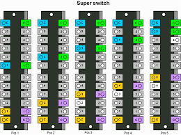 5 way super switch schematic google search guitar wiring 5 way super switch schematic google search electric guitarsguitar