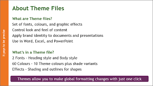 Microsoft Office Ppt Theme What Are Microsoft Office Themes Documents With Precision