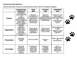 this rubric was created to assess student informational compare this rubric was created to assess student informational compare contrast essays on 2 plants or