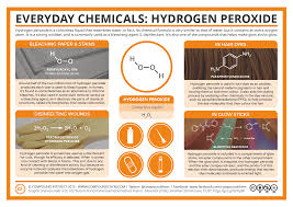 everyday chemicals hydrogen peroxide physical chemical